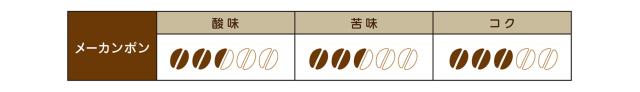 グラフ メーカンポン